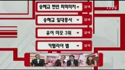 10 อันดับไอดอลสาวเกาหลีที่สวยที่สุดโดยไม่ศัลยกรรม