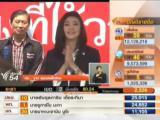 ยิ่งลักษณ์ ชินวัตร นายกหญิงคนแรกของไทย แถลงข่าว ขอบคุณประชาช