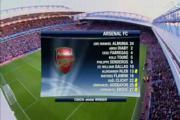 Liverpool Arsenal  อาเซน่อล ปืนใหญ่ ลิเวอร์พูล หงษ์ เชส Gunner